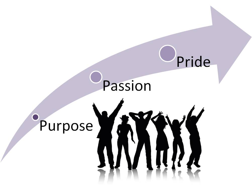 Image result for purpose passion pride