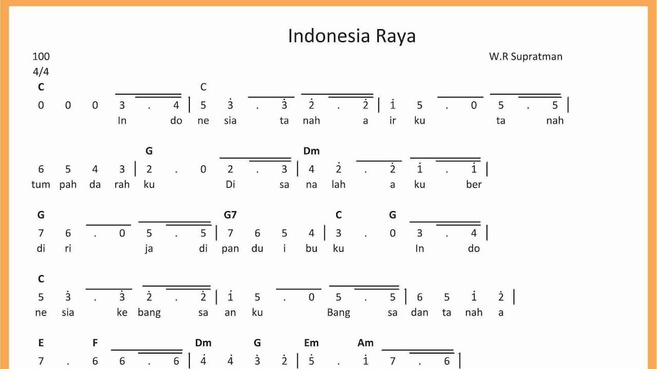 Not Angka Lagu Indonesia Raya Stanza 2 Dan 3