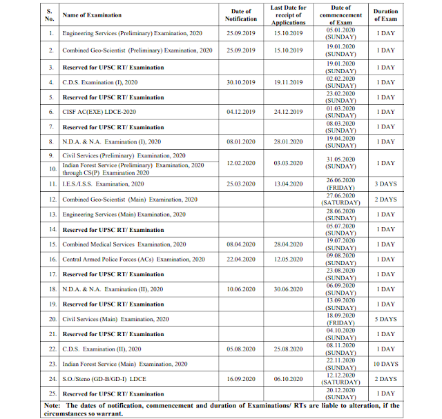 2020 Annual Calendar.Upsc Annual Exam Calendar 2020 Pdf Download Knowledge Philic