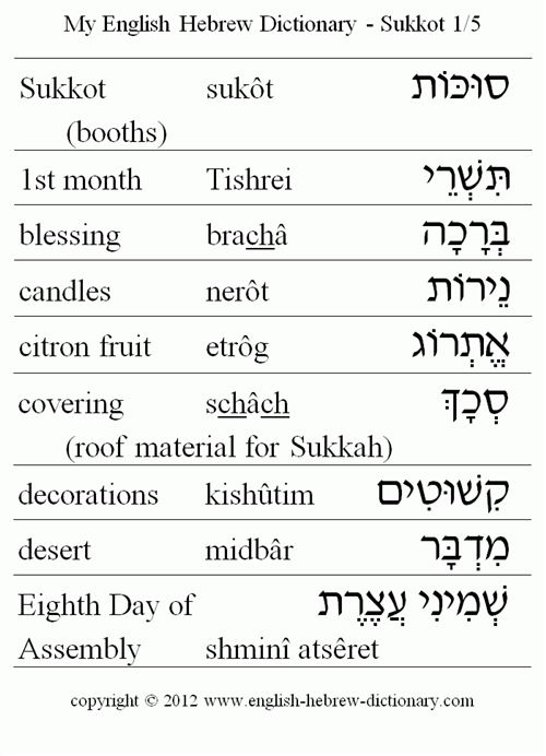 Short Sukkot Blessing Candles