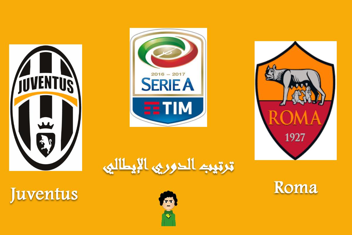 نجوم سبورت جدول ترتيب الدوري الإيطالي اليوم الأحد 12 1 2020 بعد فوز يوفنتوس على روما ترتيب الهدافين