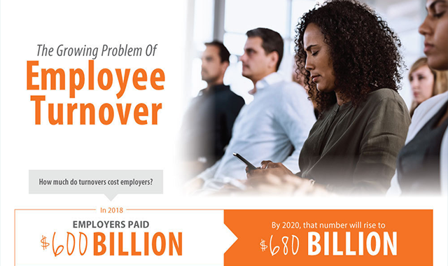 Preventing Turnover With Benefits