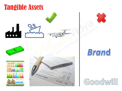 Examples of tangible assets