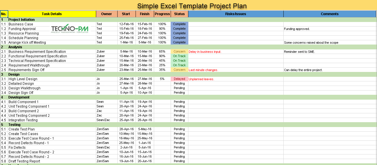 Top Project Plan Templates Download 7 Samples Project