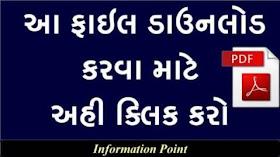 Gujarat Ni Asmita Download