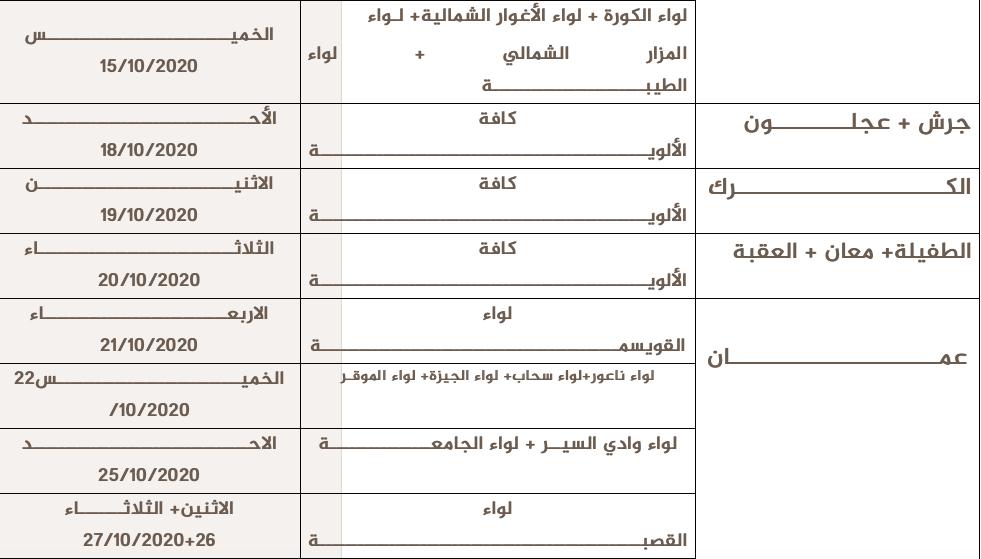 اعلان صادر عن القيادة العامة للقوات المسلحة الأردنية ...