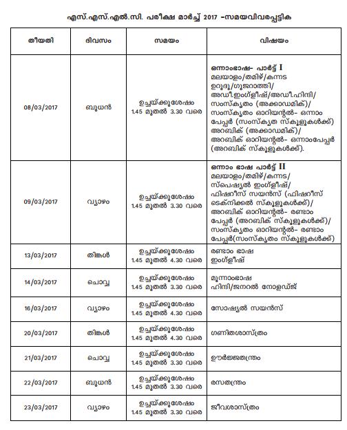 Kerala SSLC Timetable 2017