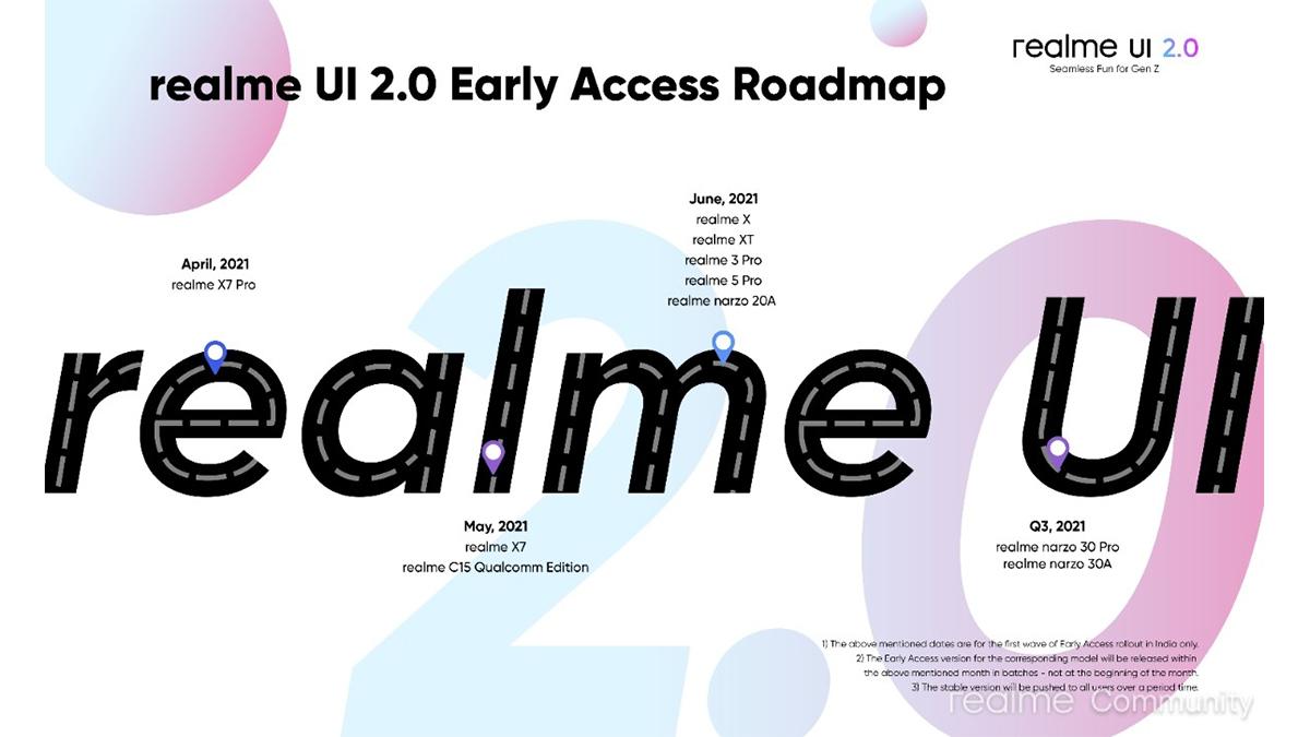 ينضم Realme 7 إلى  الإصدار التجريبي المفتوح من Android 11