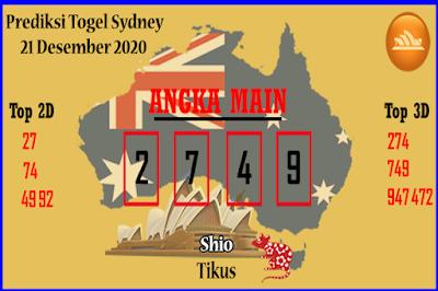 Bocoran Togel SDY 21 Desember 2020