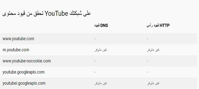 why-is-youtube-restricted-mode-off