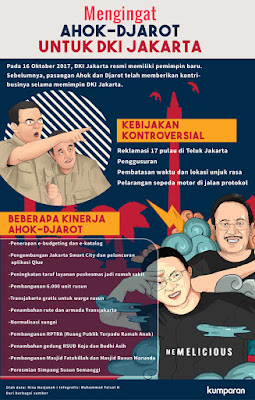 MENGINGAT WARISAN AHOK-DJAROT UNTUK DKI JAKARTA BERSAMA JOKOWI