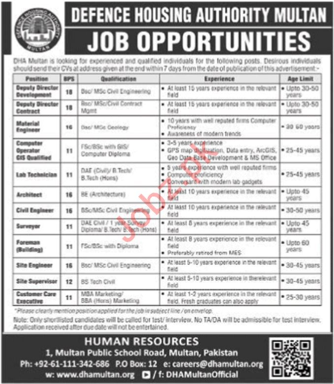 Jobs in Defence Housing Authority Latest Advertisement 2020