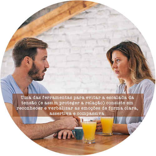 Uma das ferramentas para evitar a escalada da tensão (e assim proteger a relação) consiste em reconhecer e verbalizar as emoções de forma clara, assertiva e compassiva.