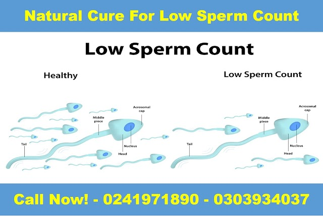 Sperm Count Booster Pack