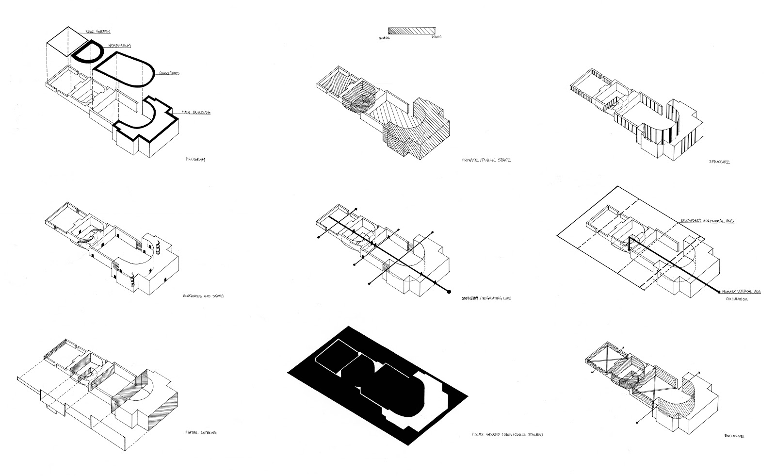 Assignment 4 House Home Habitat