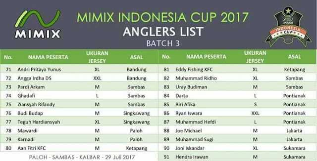 Mimix indonesia cup 2017