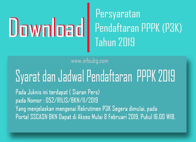 Inilah Syarat dan Jadwal Pendaftaran / Rekrutmen PPPK 2019 Tahap 1