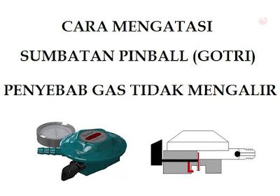 Cara Mengatasi Sumbatan Pinball (Gotri), Penyebab Gas Elpiji Tidak Mengalir
