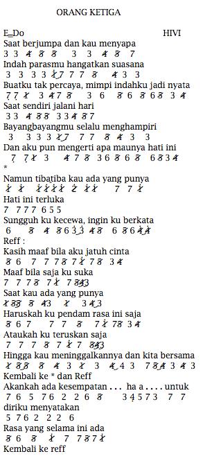 Pelangi Hivi Chord : pelangi, chord, Angka, Pianika, Orang, Ketiga, Recorder, Keyboard, Suling, Chord, Piano