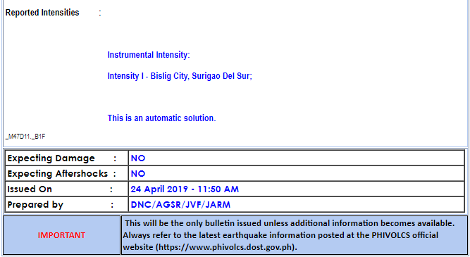 Magnitude 4.7 earthquake jolts Mindanao