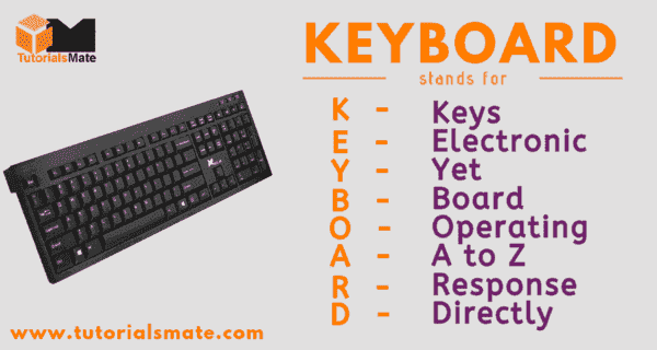 KEYBOARD Full Form