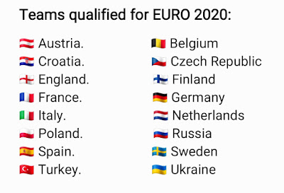 Teams Qualified for Euro 2020.