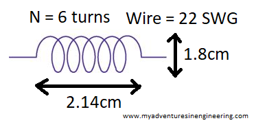 Inductor dimensions