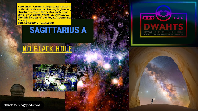 DWAHTS: failure of black hole theory