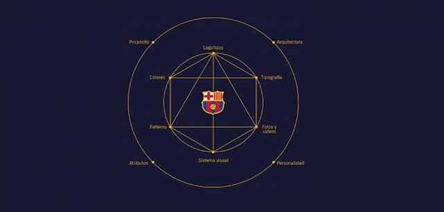 FC-Barcelona-nuevo-escudo-redise%25C3%25B1o-identidad-visual-2018-somosdesigners-22 FC Barcelona renews its entire visual identity and redesigned its coat to improve its adaptability templates