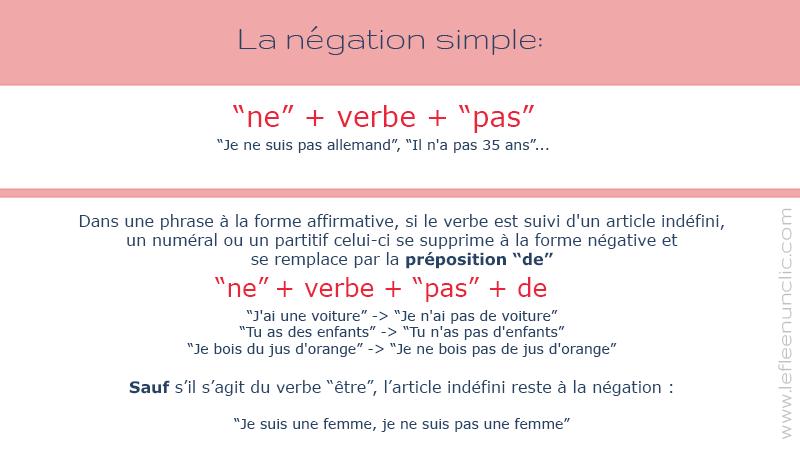 La négation simple en français, le fle en un clic infographie