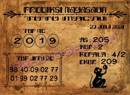 Pred Nagasaon Macau Jumat 23 Juli 2021