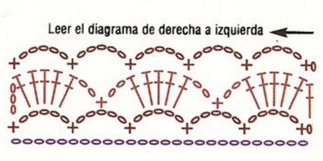 esquema punto crochet
