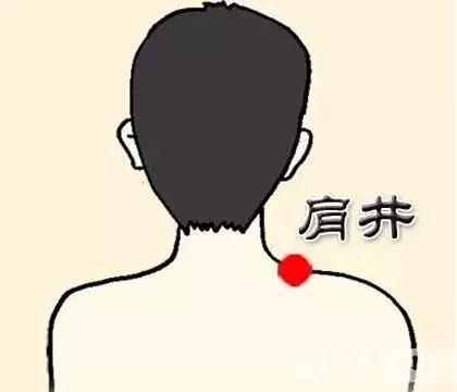 7大特效穴位巧治頸椎病?自我按摩很管用!(頸背疼痛)