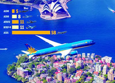 Đội tàu bay của VNA (Nguồn: VNA - Cập nhật ngày 15-9-2017) - Đồ họa: Q.MINH