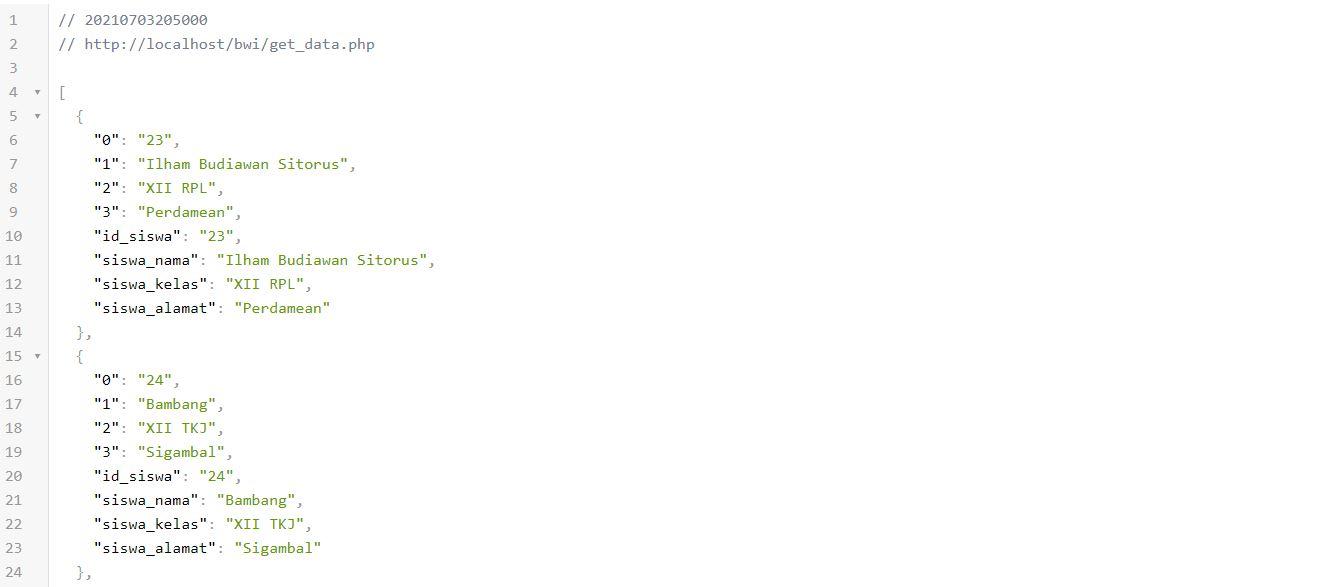 Menampilkan Data Dari Database Menggunakan AJAX