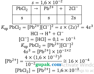 Ksp PbCl2