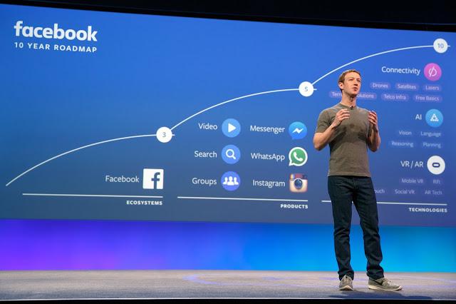 Facebook Mark Zuckerberg - News Trends