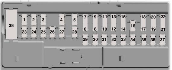 Fuse Box: 2015 - 2016 Ford Fusion Fuse Panel Diagram   2015 Ford Fusion Fuse Diagram      Fuse Box - blogger