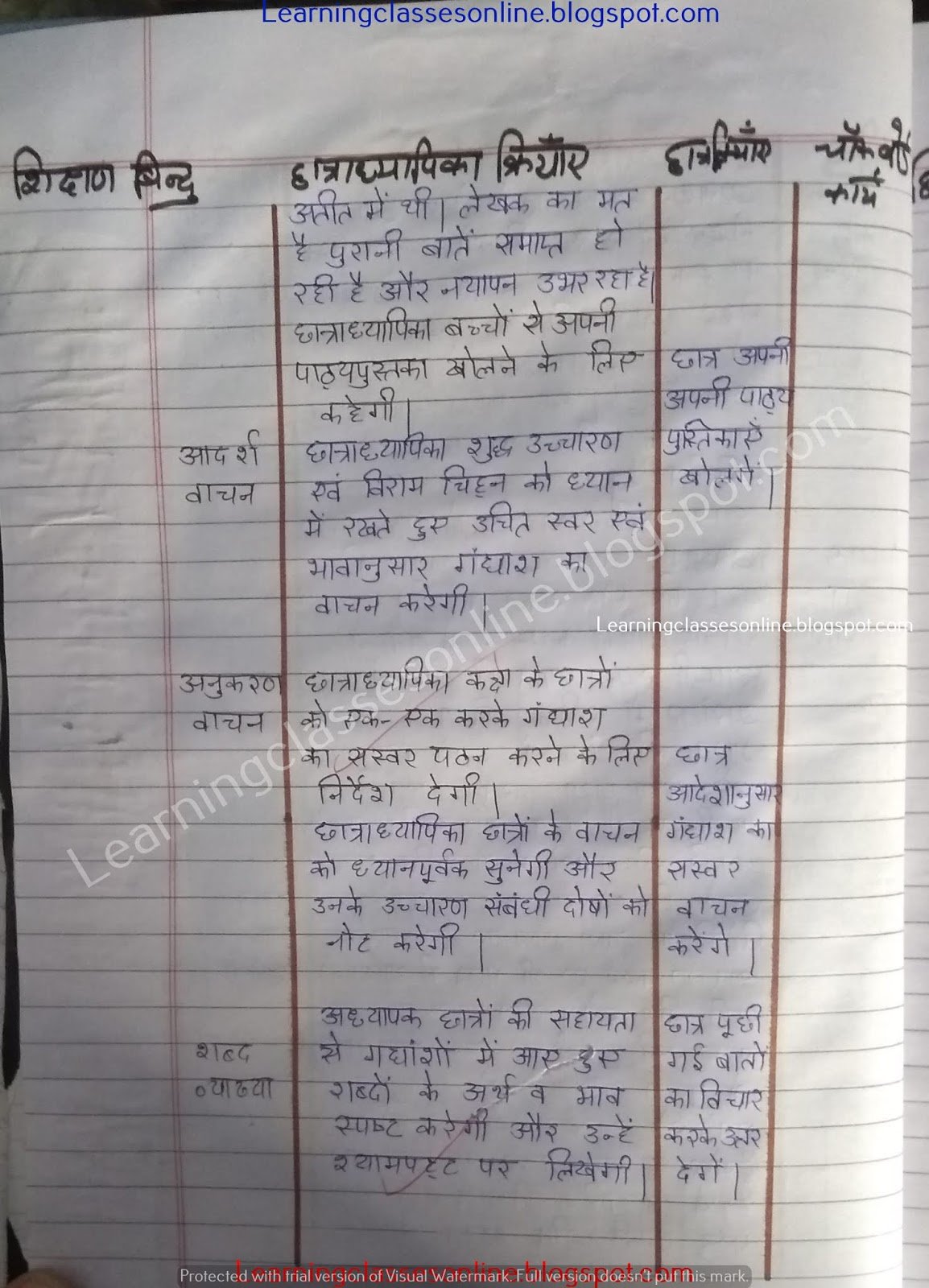 how to teach and make lesson plan in hindi on pandit jawaharlal nehru