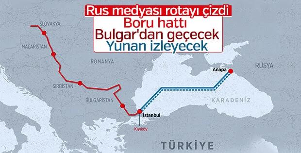 Türk akımı güzergahı Rusya - sadecegercek.net
