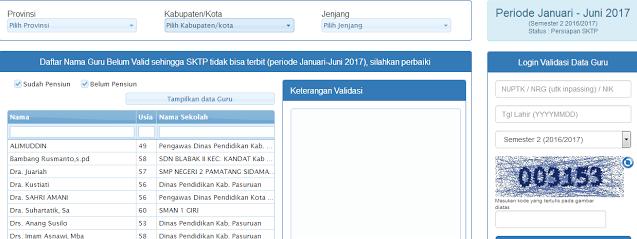 Berkas Penerbitan SK Penerima Tunjangan Profesi Guru Tahun Anggaran 2017