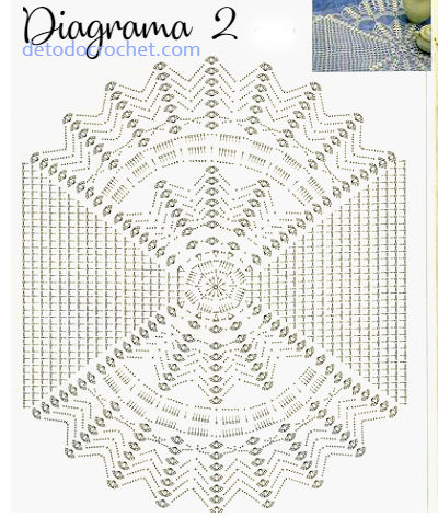esquema-crochet-tapete