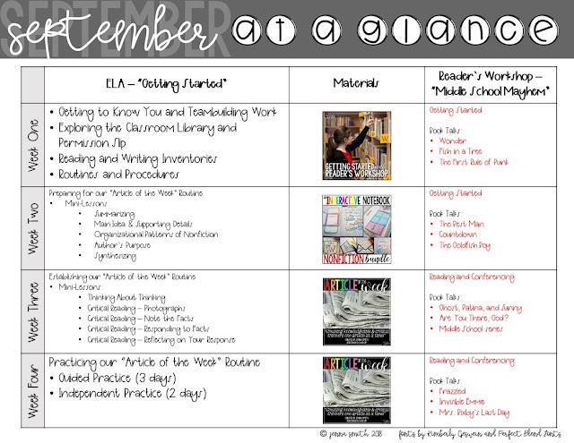 September Plans At-a-Glance