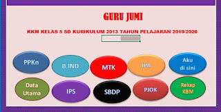 Aplikasi KKM Kurikulum 2013 Kelas 5 SD TP 2019/2020 - http://www.librarypendidikan.com/