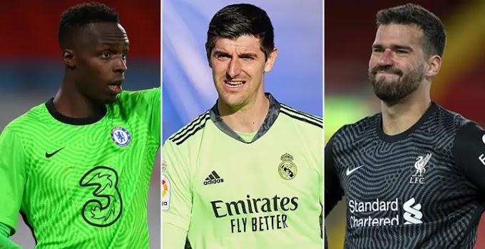 Top Ten Goalkeepers In The World