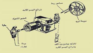 اجزء محرك طلمبة الطرد