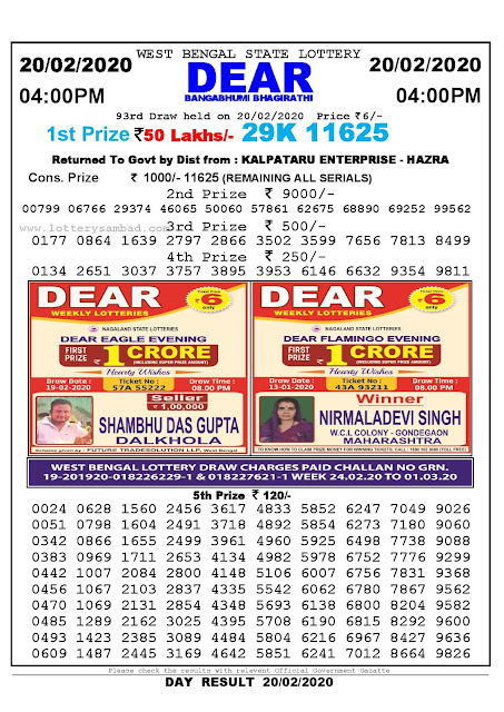 Lottery Sambad 20.02.2020 West Bengal Lottery Result 4 PM
