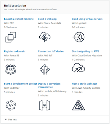 aws features