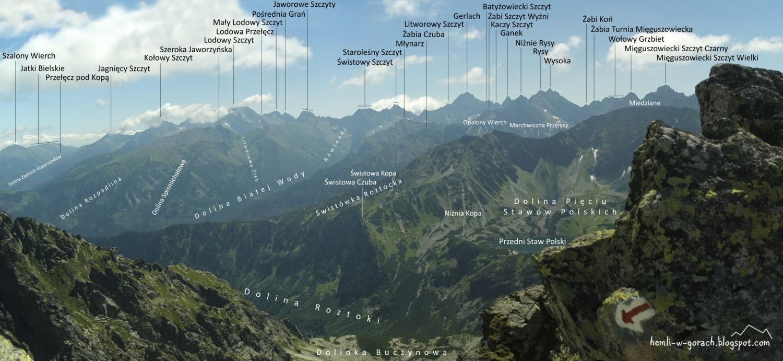 Panorama ze Pośredniej Sieczkowej Przełączki