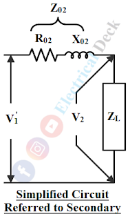 Equivalent Circuit of Transformer Referred to Primary & Secondary